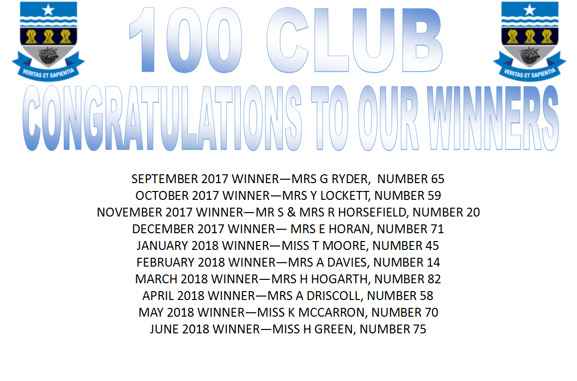 Winners for May and June 100 Club
